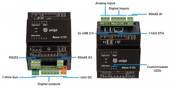 UniPi Axon [UniPi technology Knowledge Base]